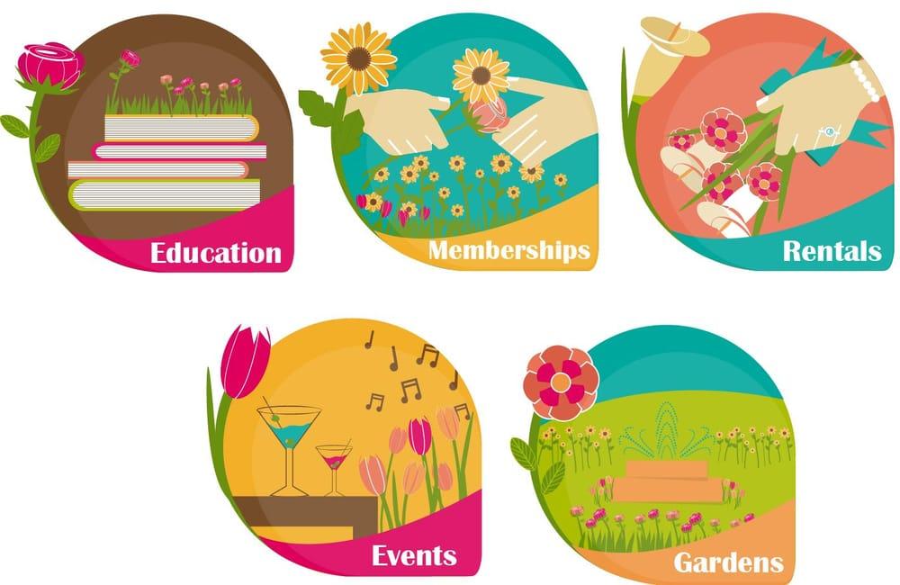 Wichita's Botanica Gardens Icons  - image 1 - student project