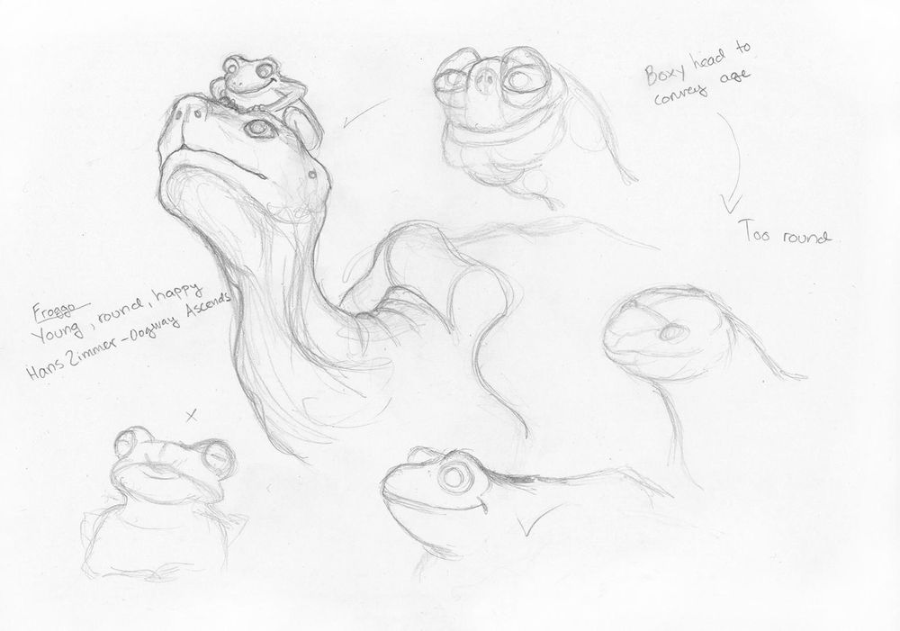 Swamp buddies - image 2 - student project