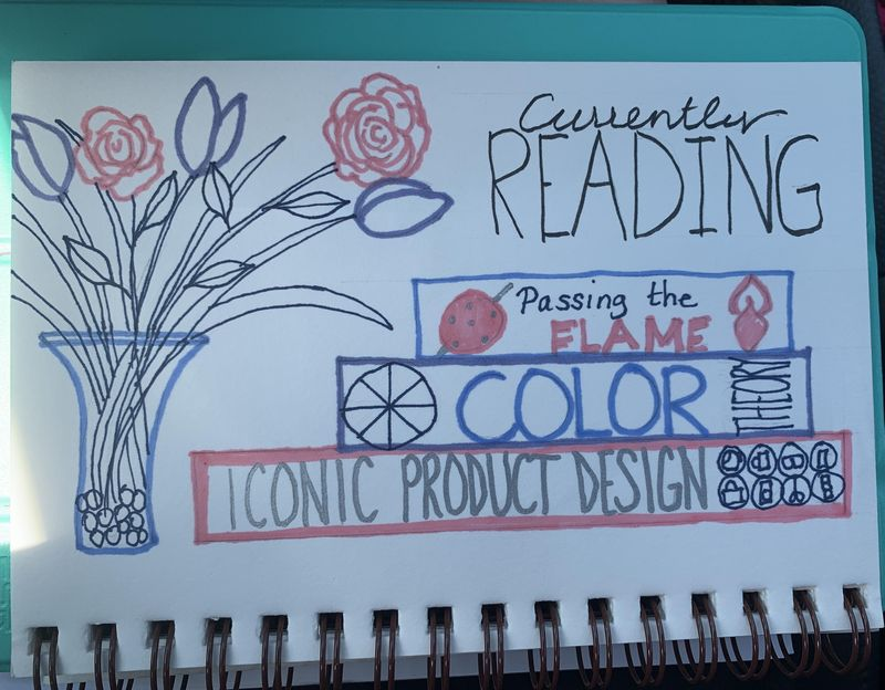 Daily Prompts Visual Journal