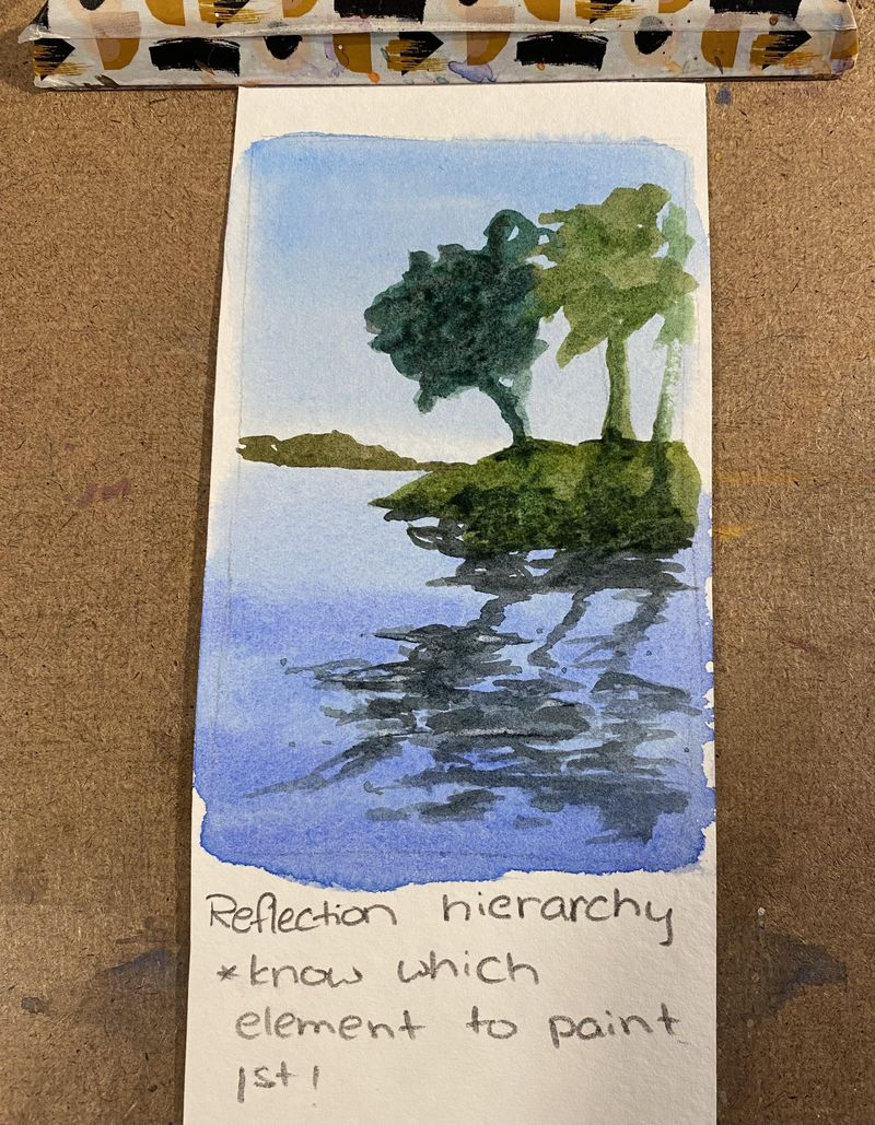 Painting water with watercolors