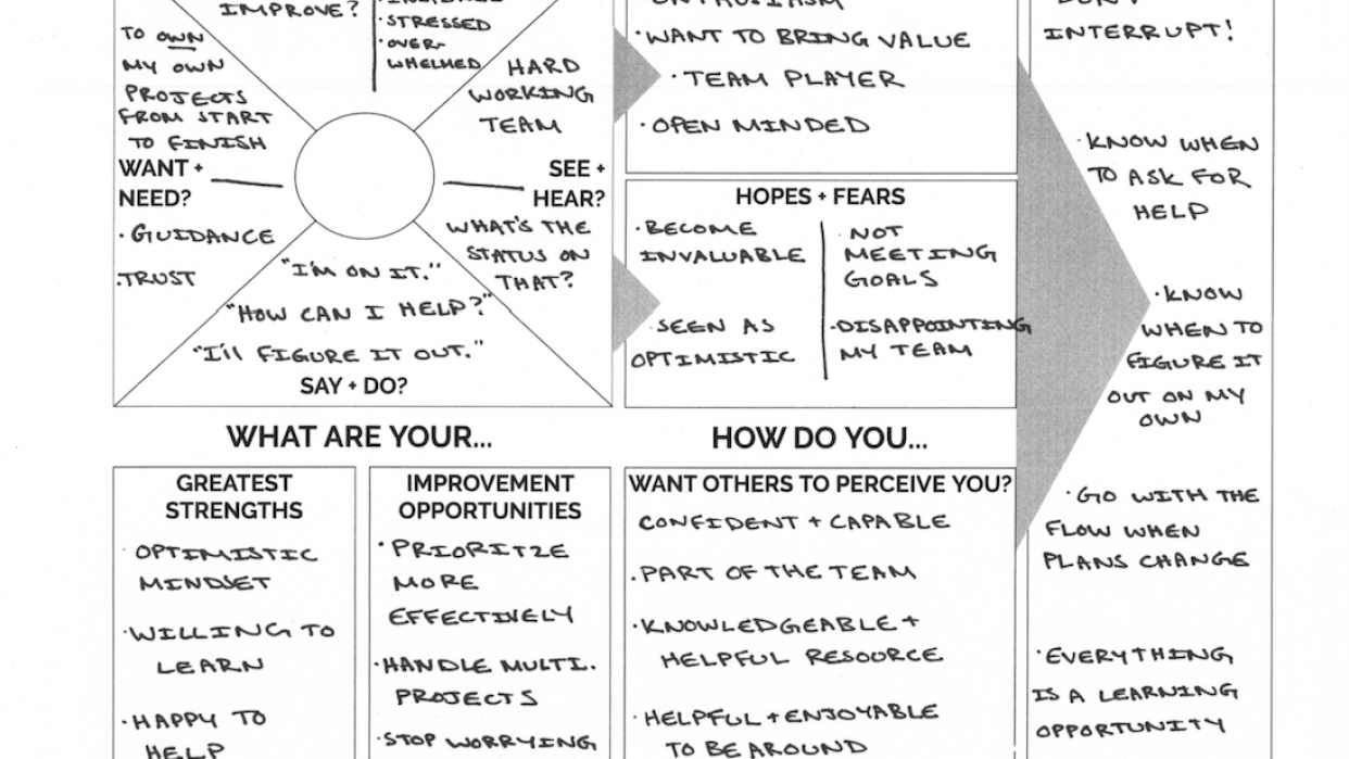 Worksheet #1  - student project