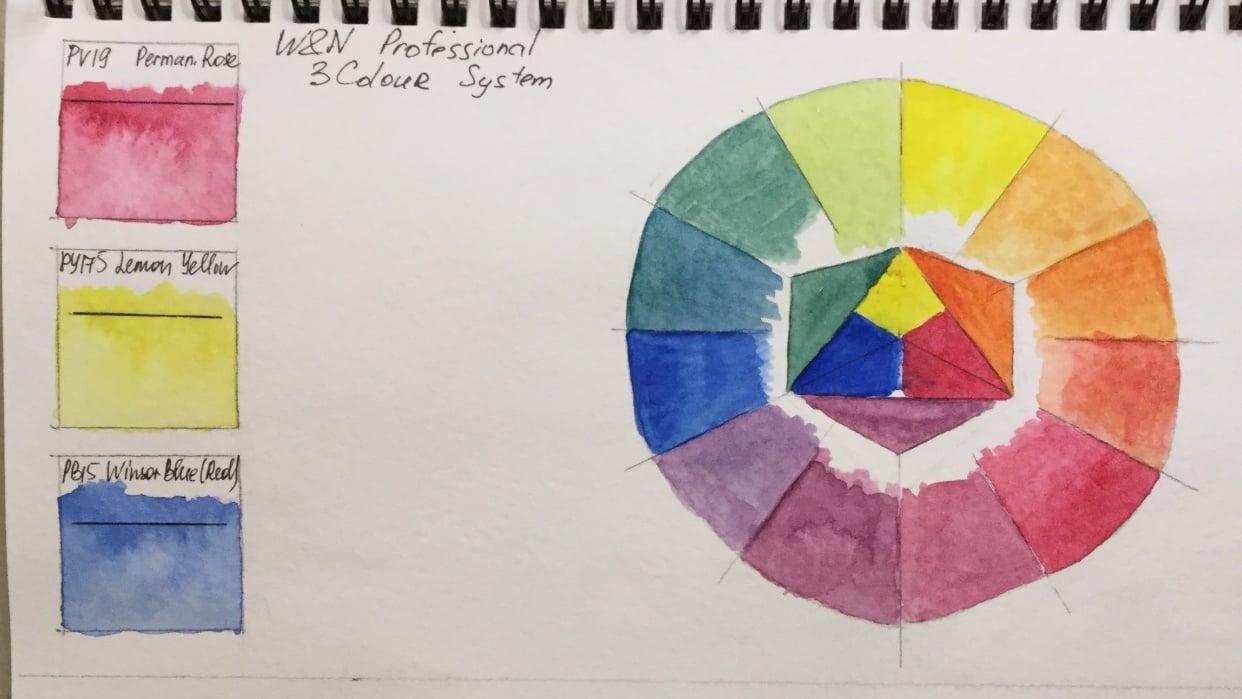 Colour symphony - student project