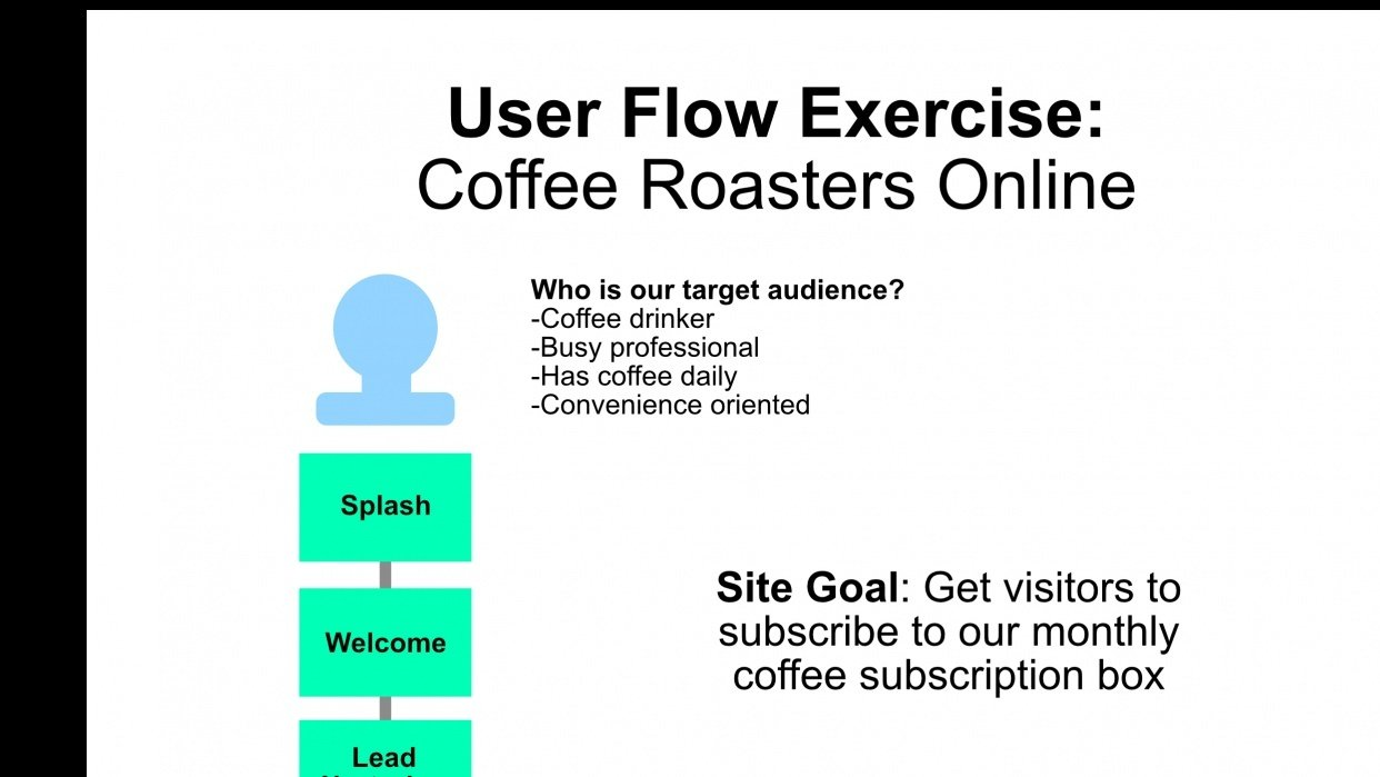 User Flow: Coffee E-Commerce - student project