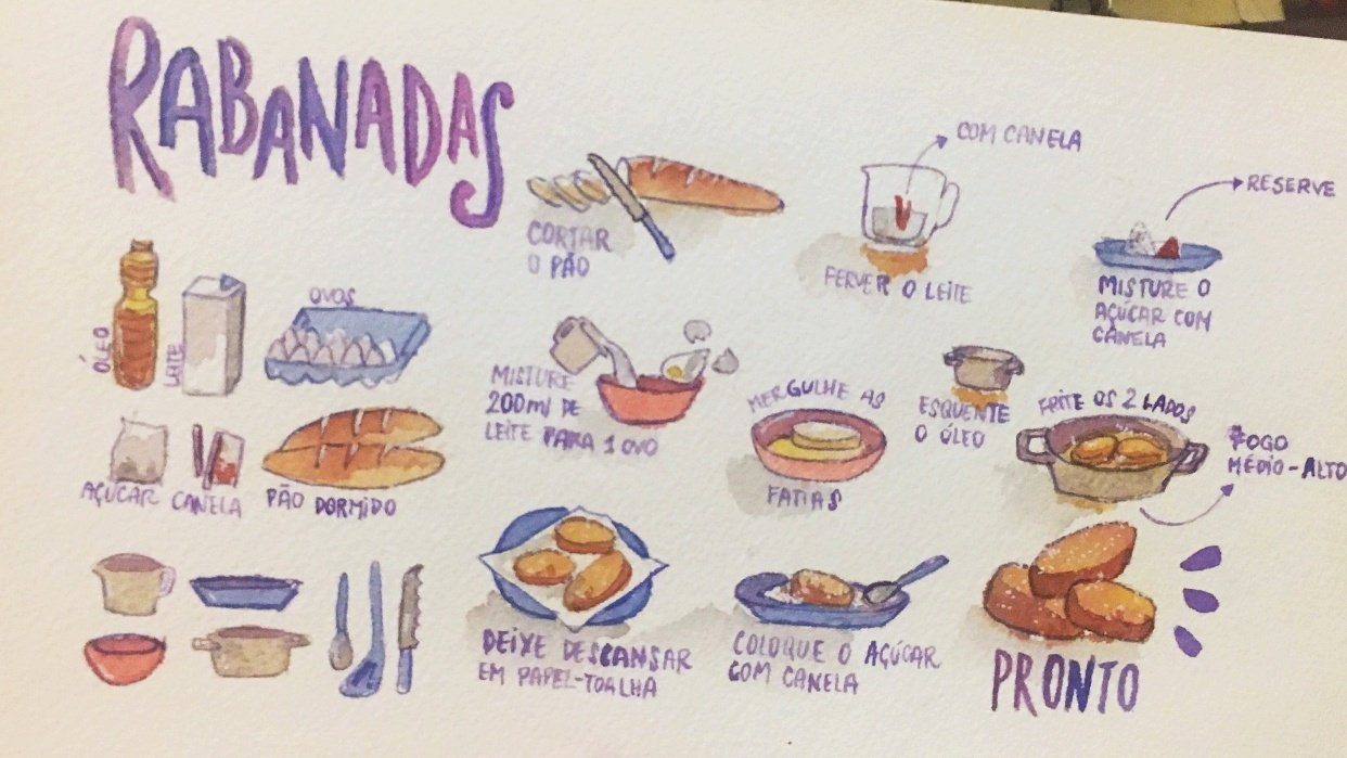 Brazilian version of french toast recipe - student project