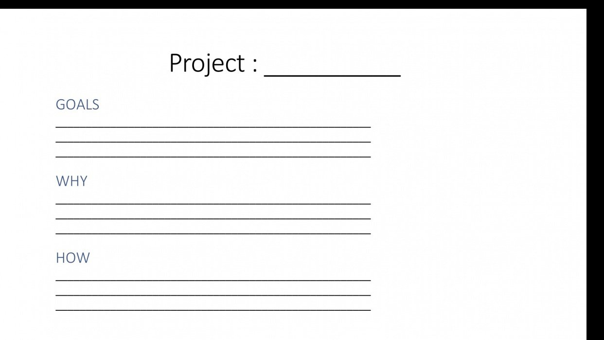 Just Begin Template - student project
