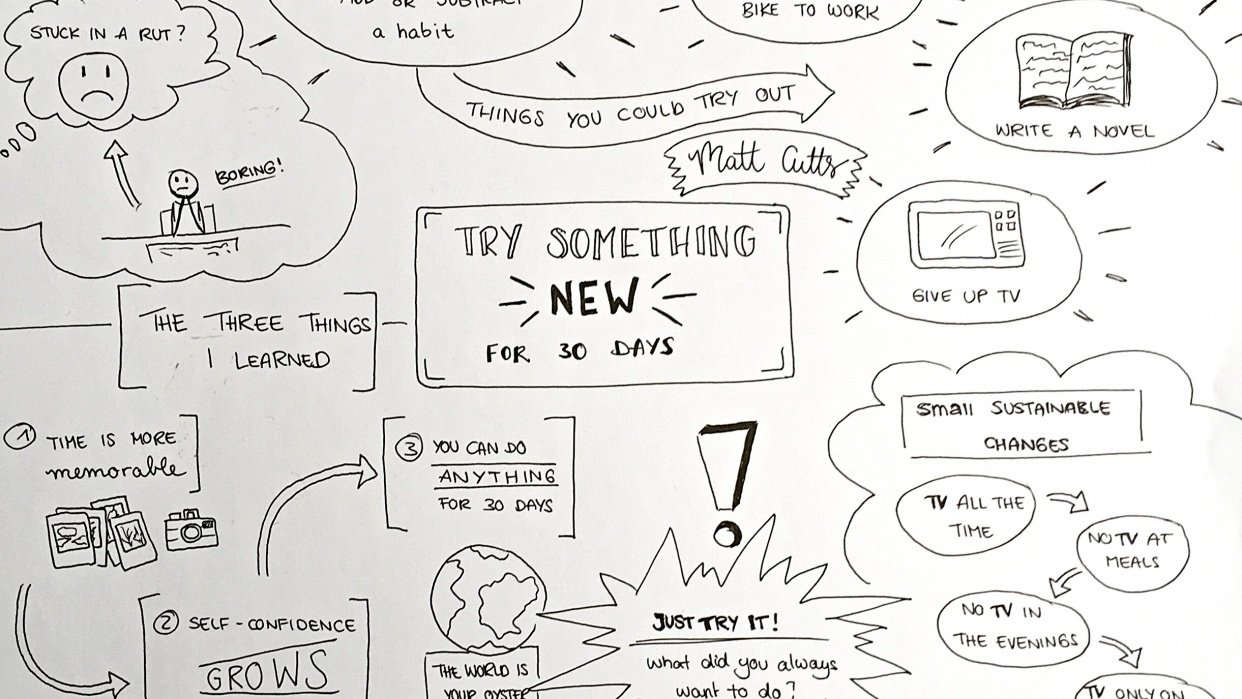 Sketchnote - Try something new for 30 days - student project