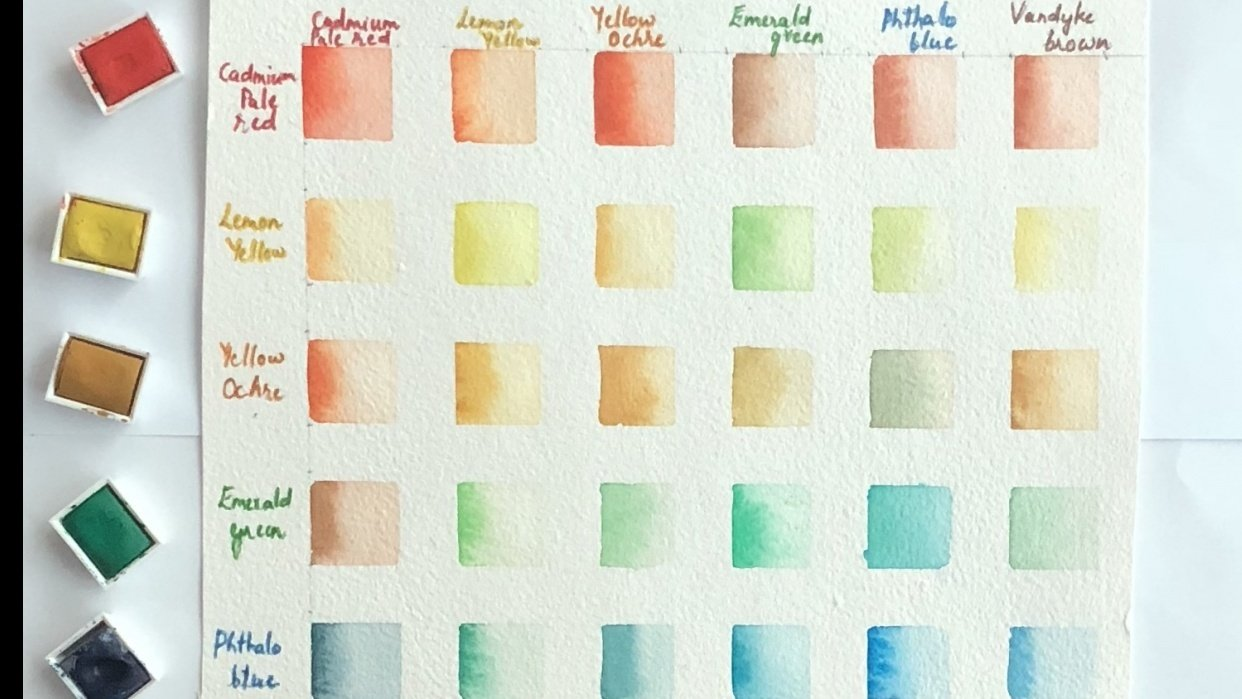 Winsor & Newton Cotman Color chart - student project