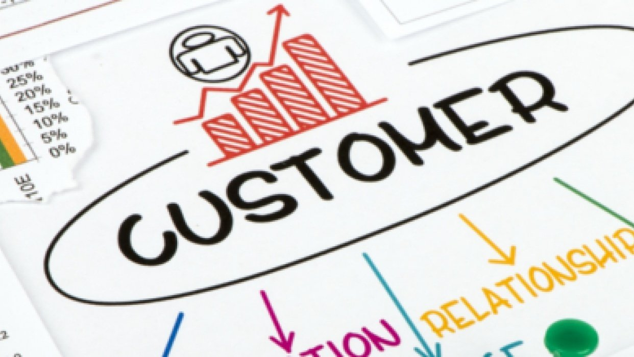 Customer-Centric Marketing: Know, Reach, Woo & Win Your Target Audience. - student project