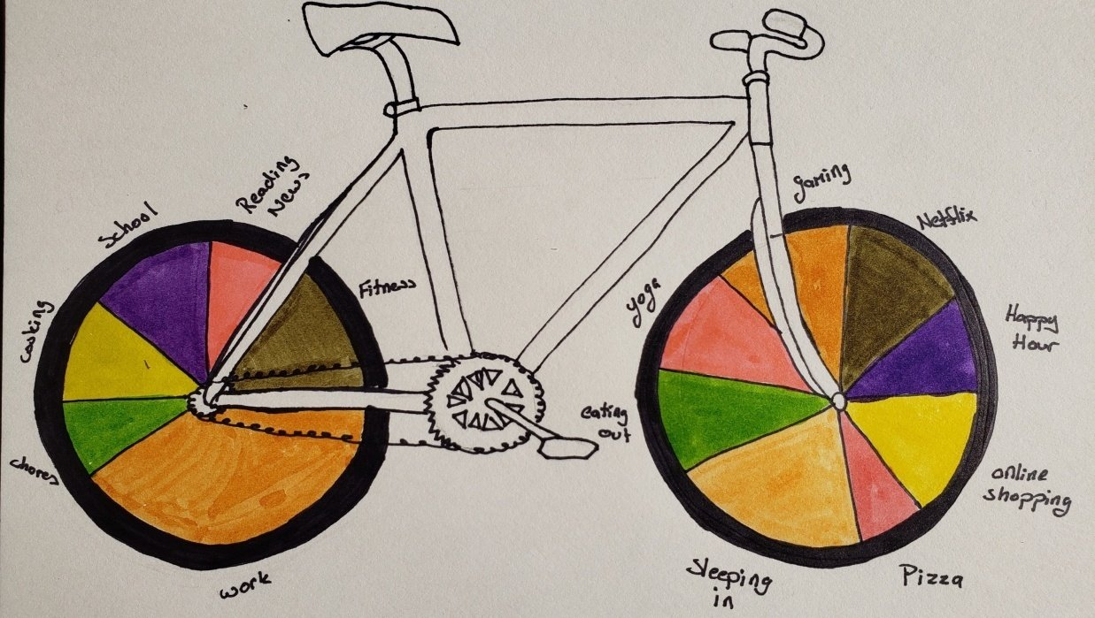 Life as a Bicycle - student project