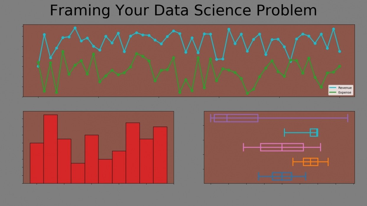 Framing Your Data Science Problem - student project