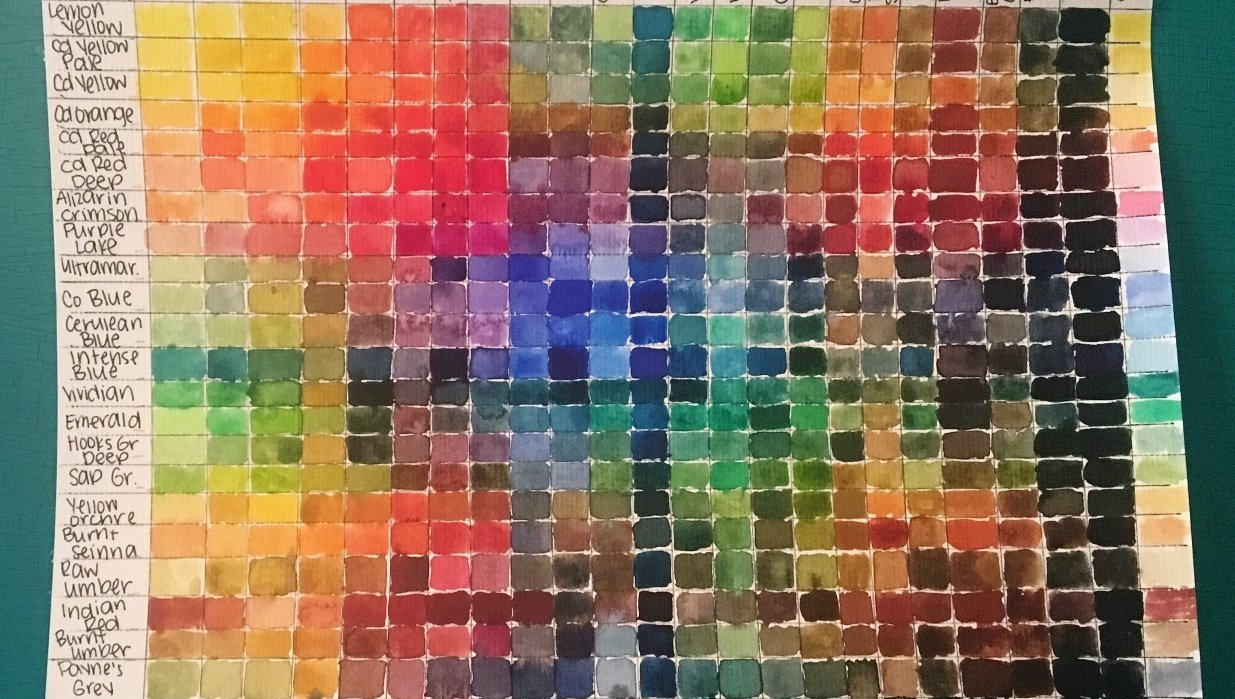 Color Mixing Chart - student project