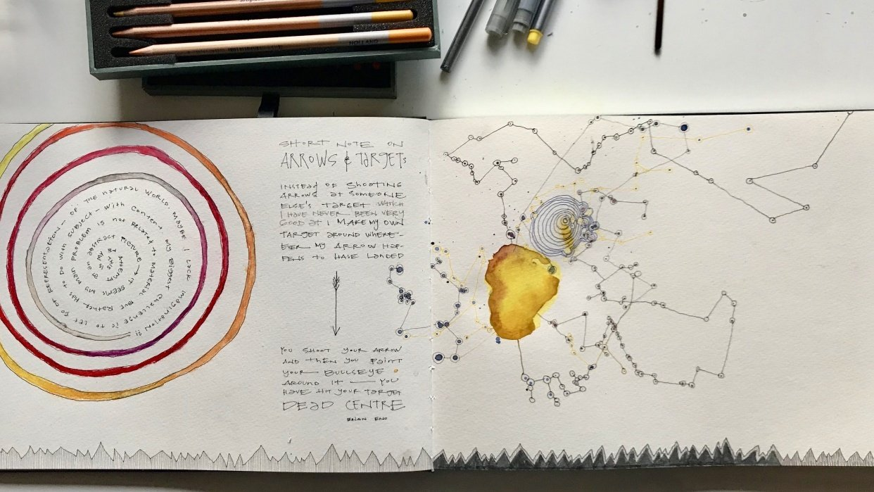 Arrows and targets - student project