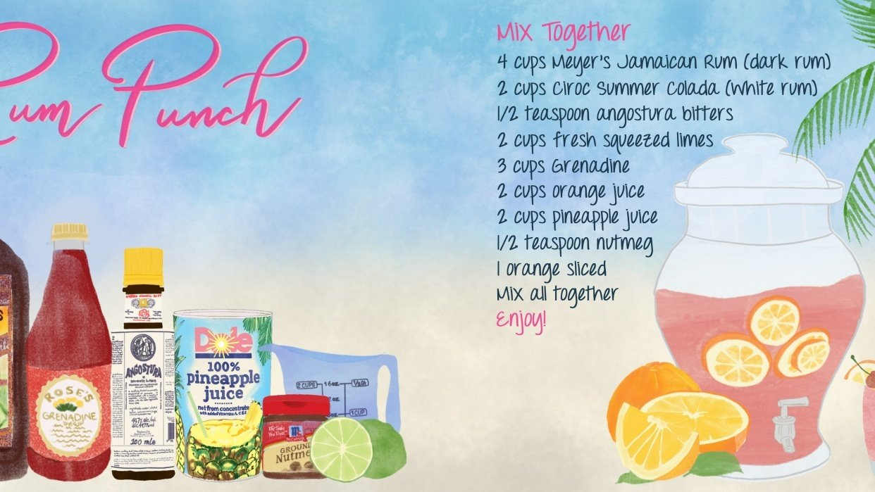 Rum Punch - student project