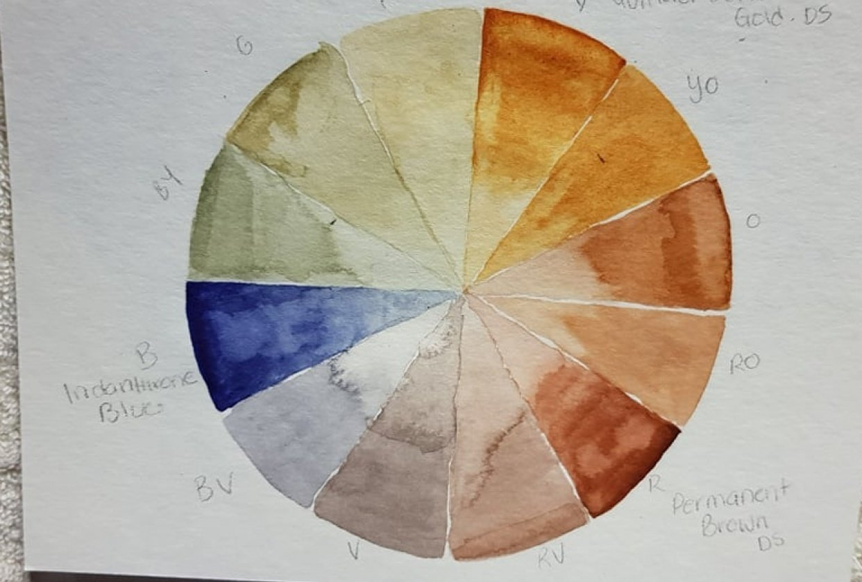Colour Wheel 23/03/2019 - student project
