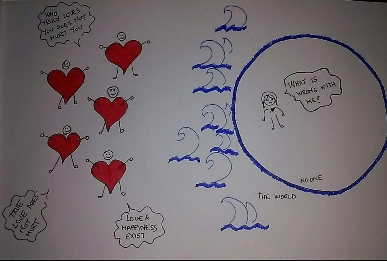 Heart broken - student project