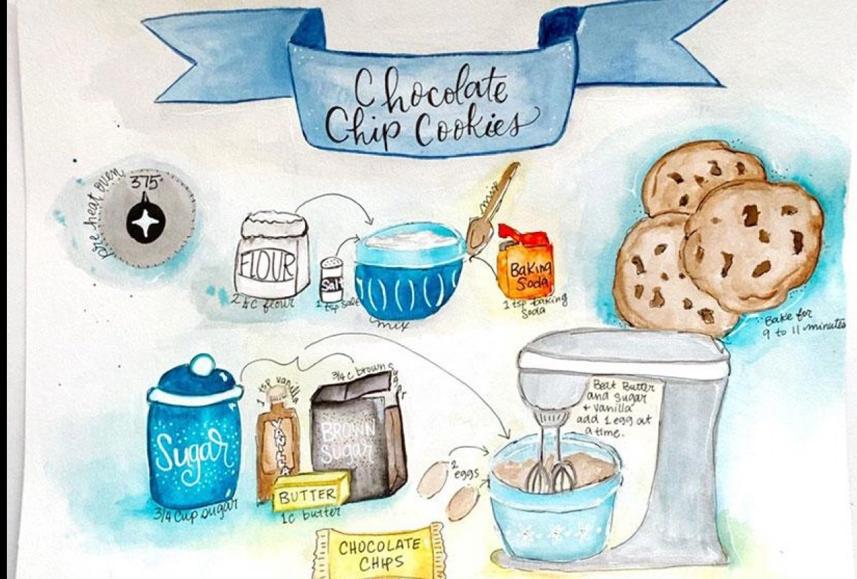 Chocolate Chip Cookies - Yum! - student project