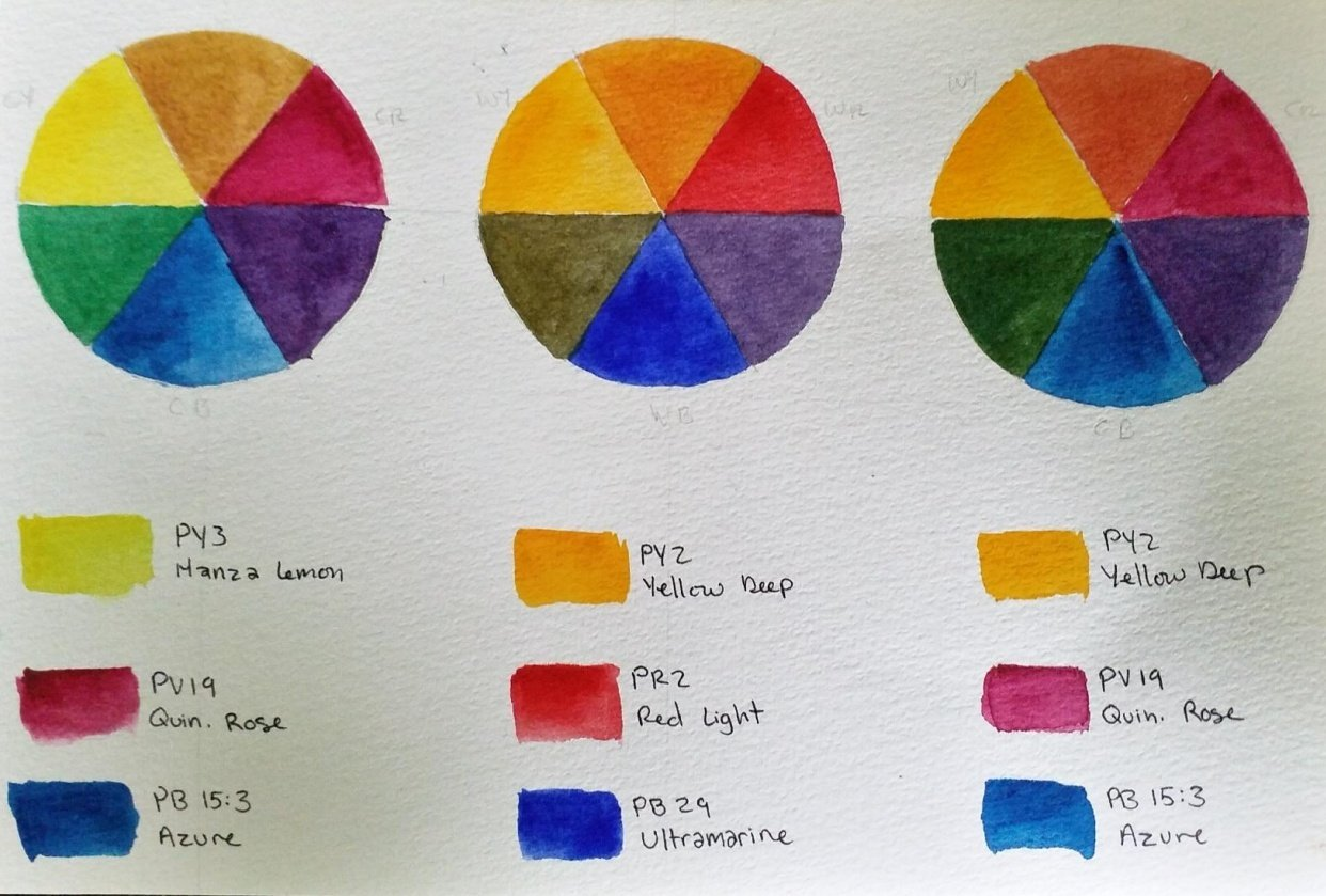 Color Mixing Mid and Final Projects - student project