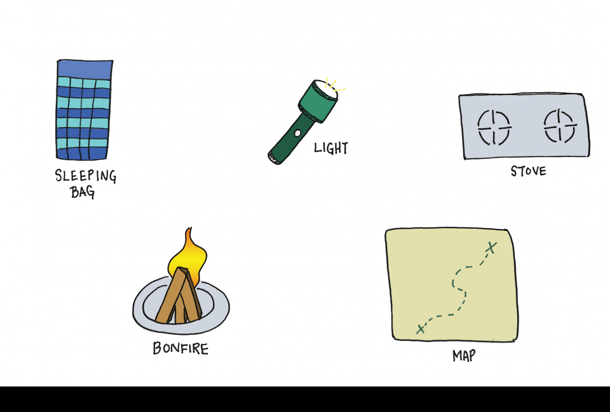 Camping Essentials - student project