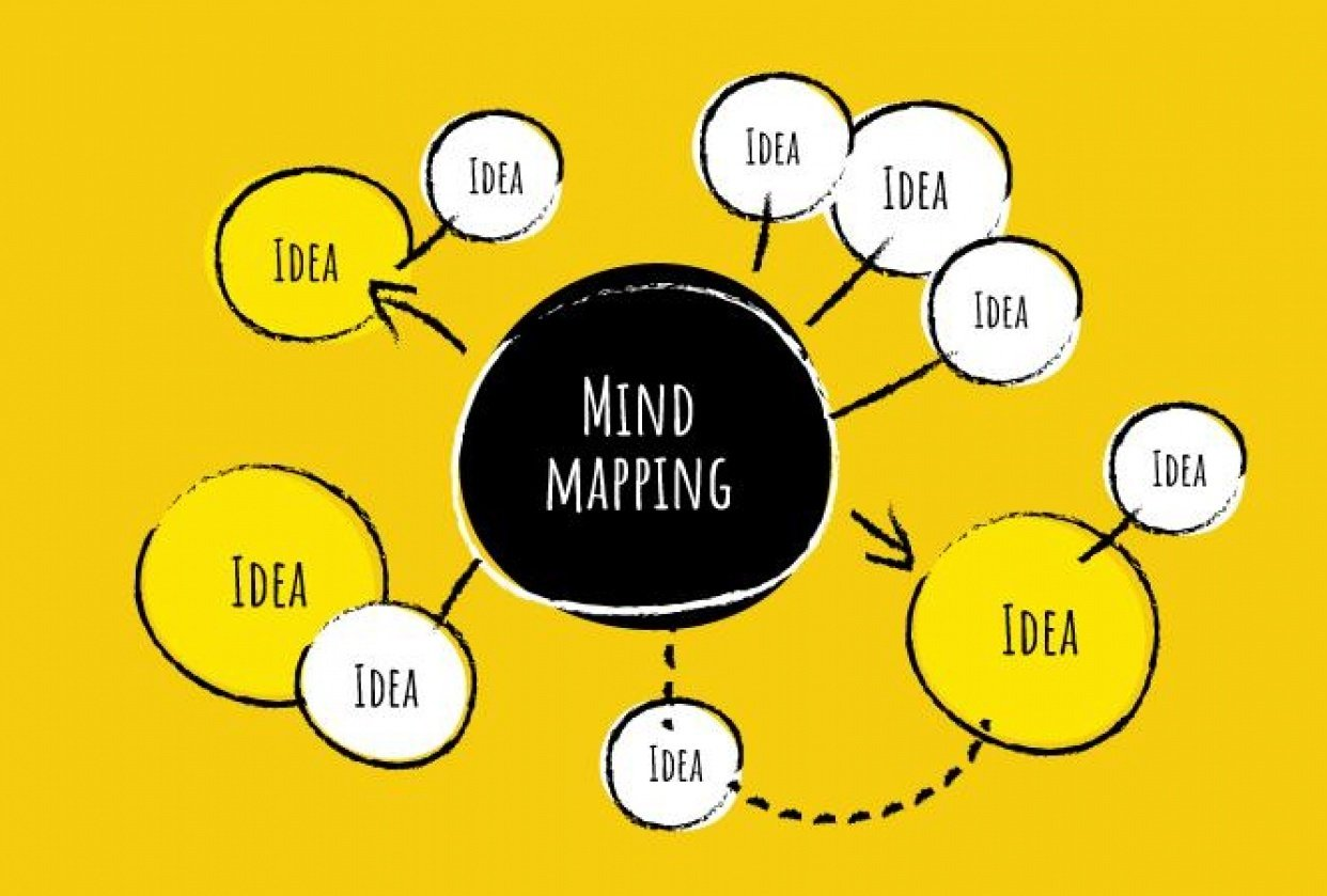 Mind Mapping - student project