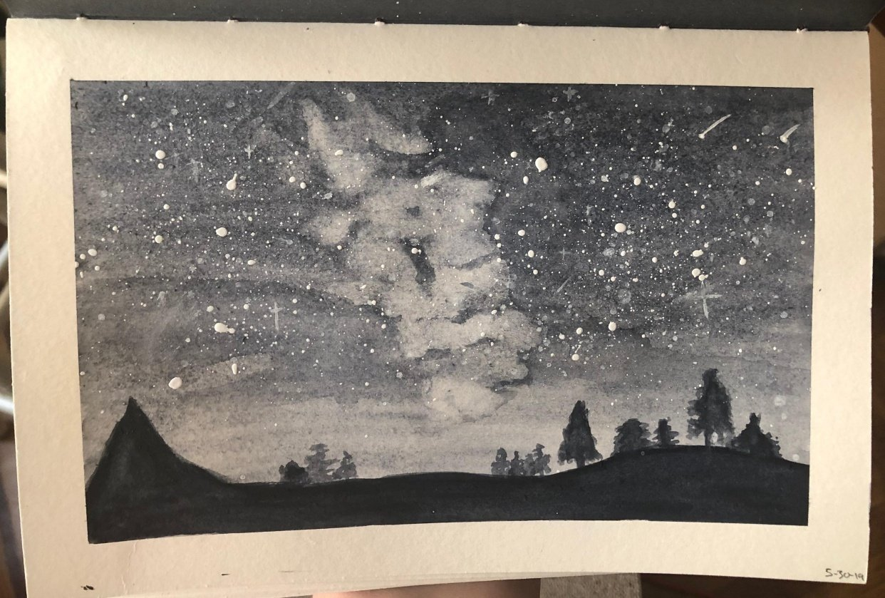 Milky Way Project - student project