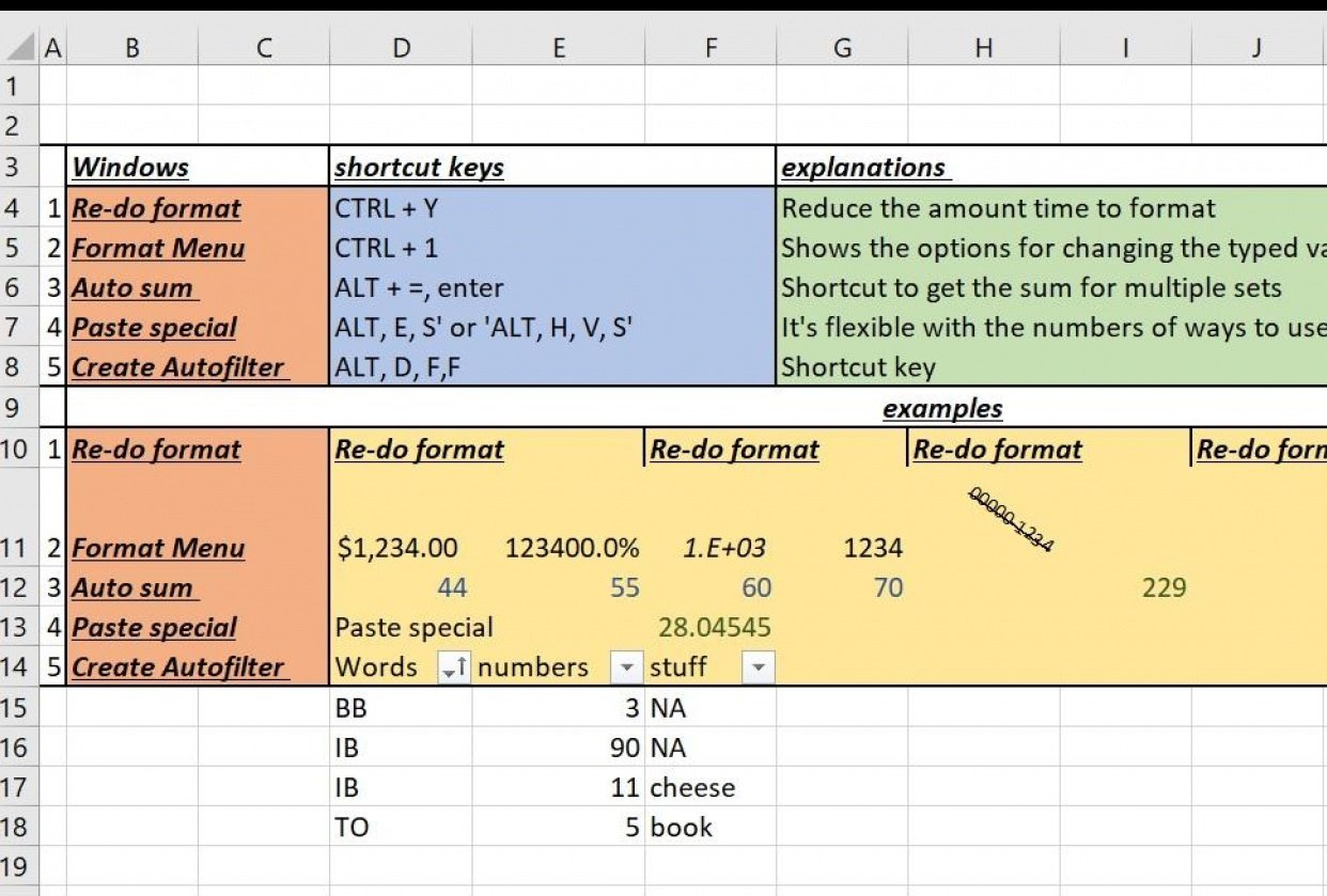 A list of my favorite excel's keyboard shortcuts - student project