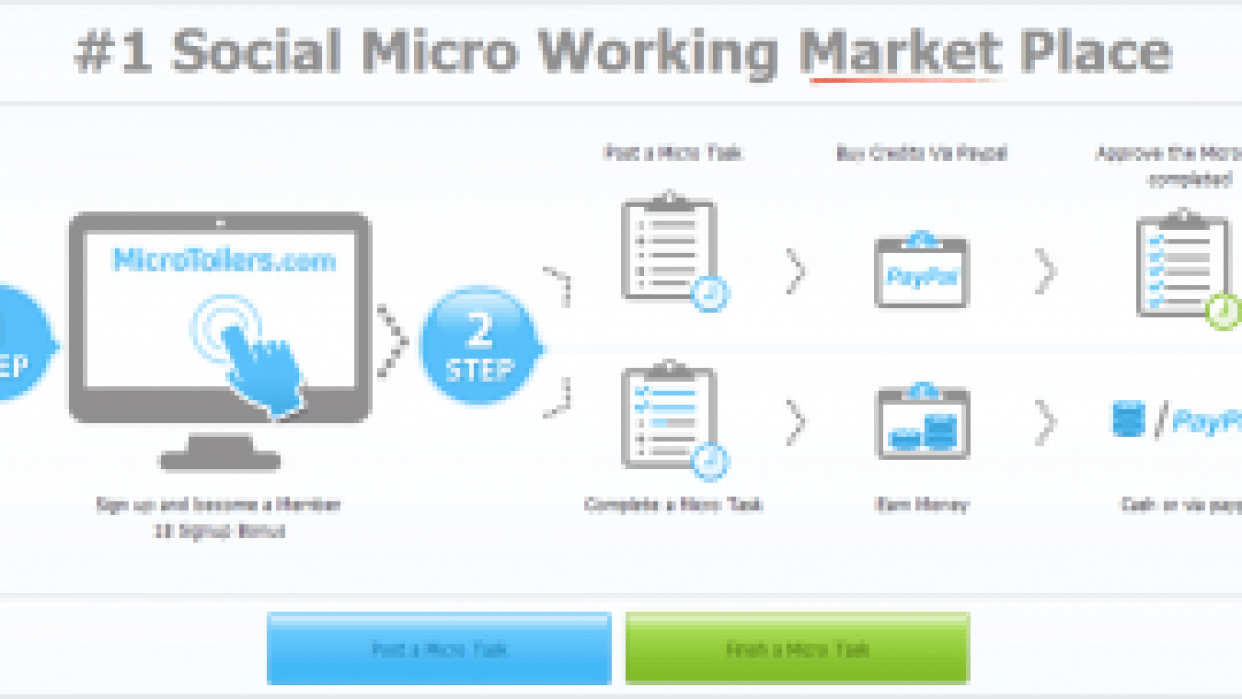 MicroToilers: Social Micro Tasking Site - student project