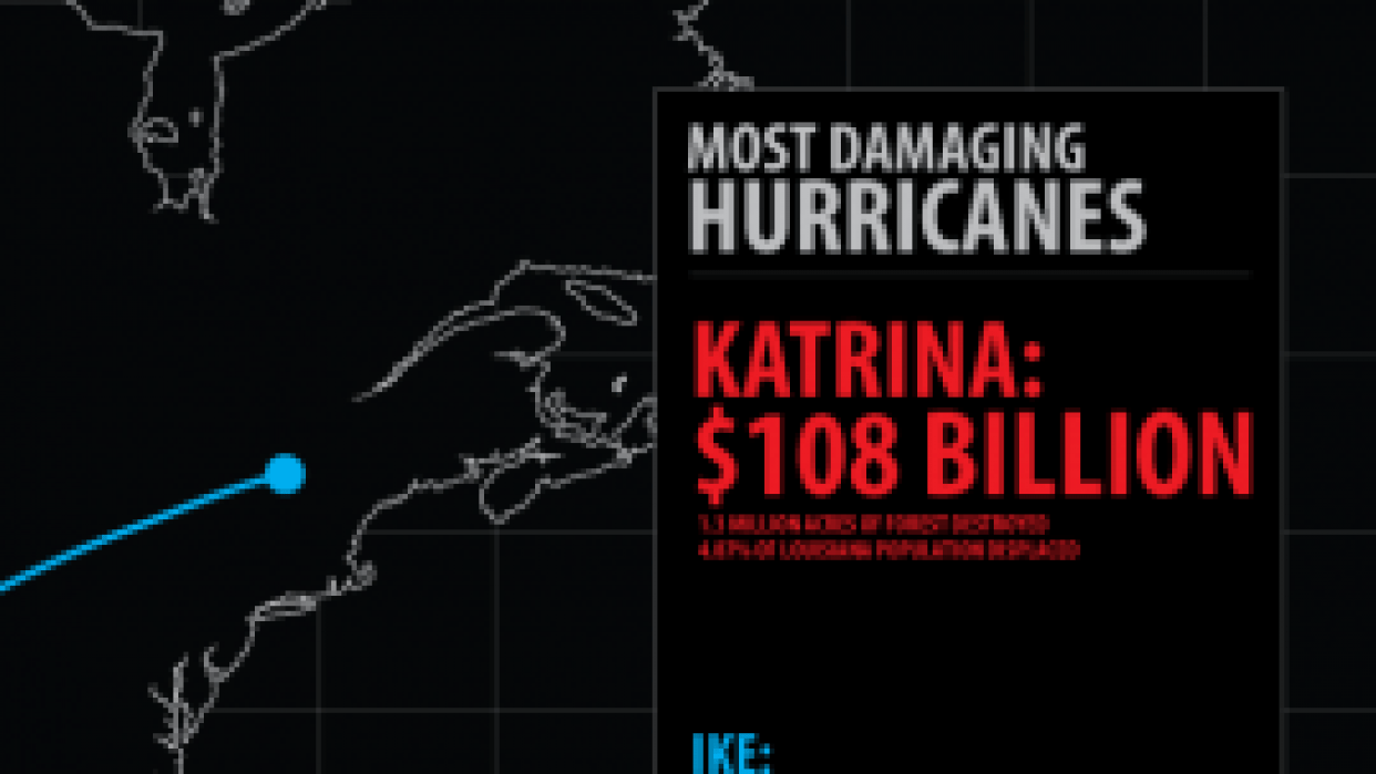 Hurricane Damage Cost Infographic - student project