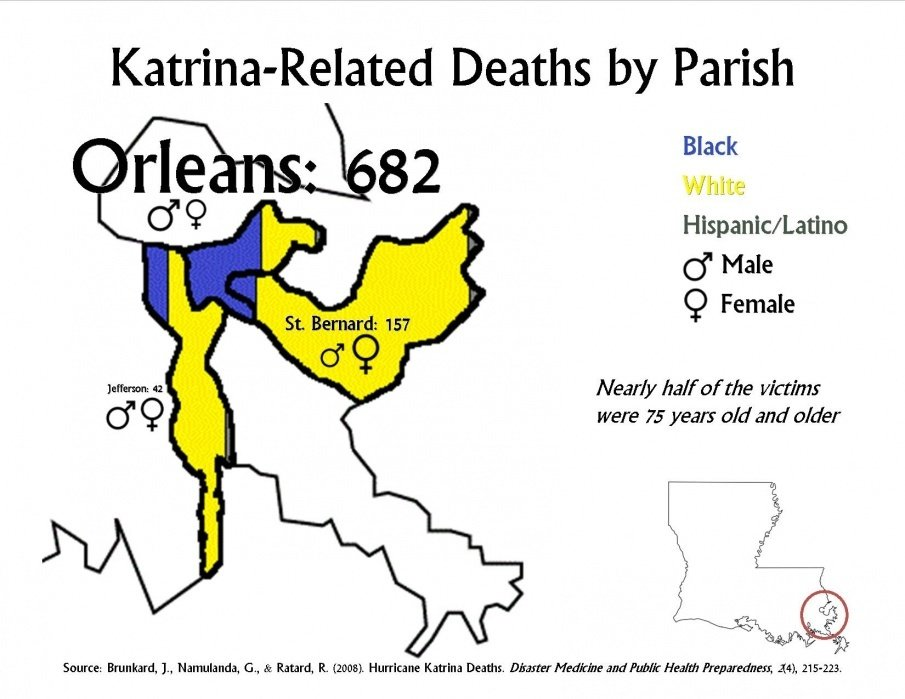 Katrina-related deaths - student project