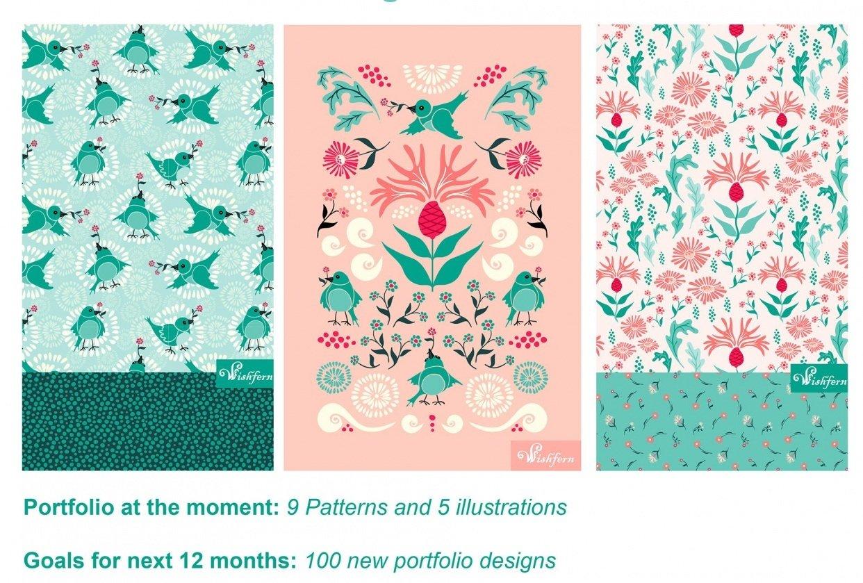 Favorite Portfolio Designs - student project