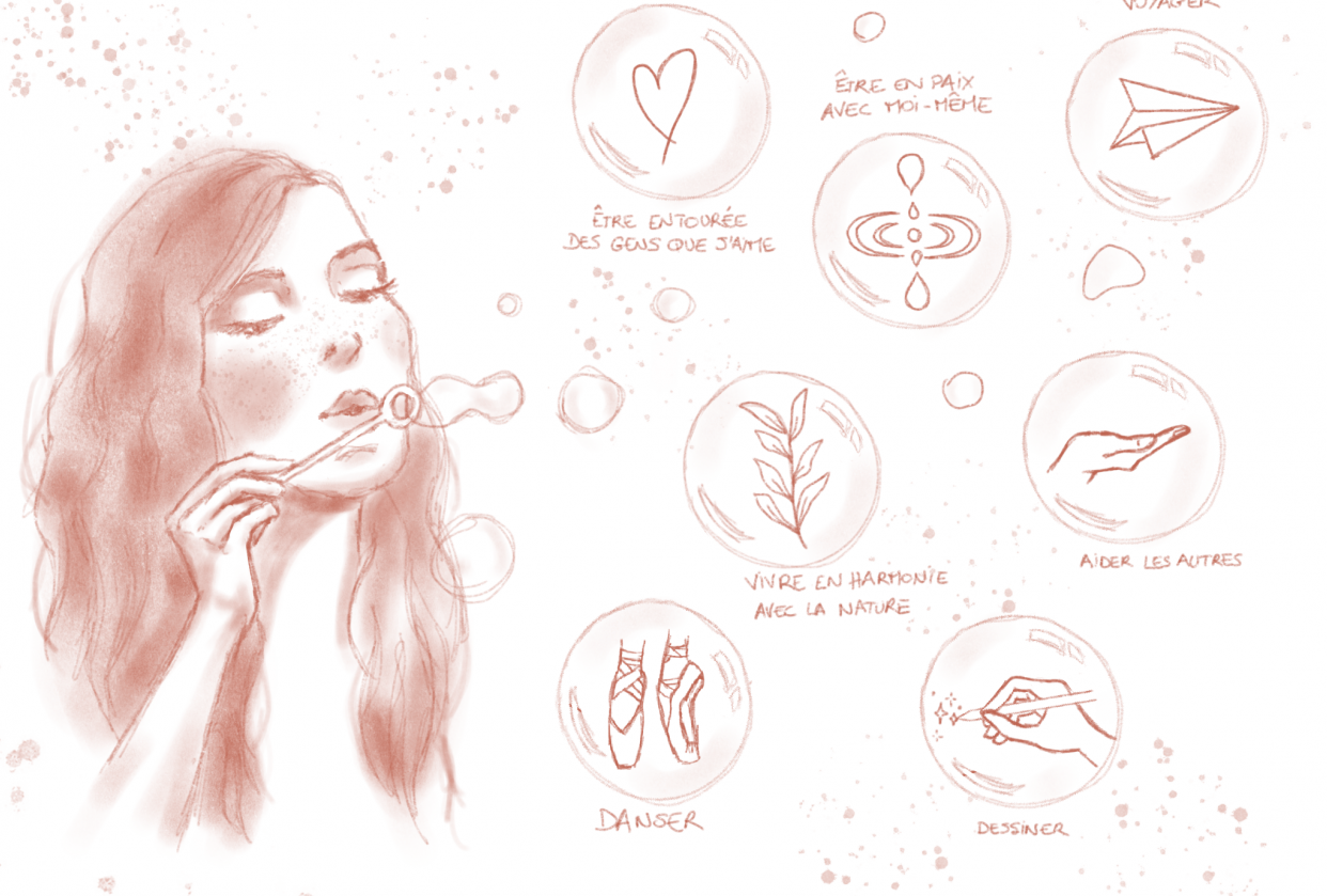 Warm up : future bubbles - student project