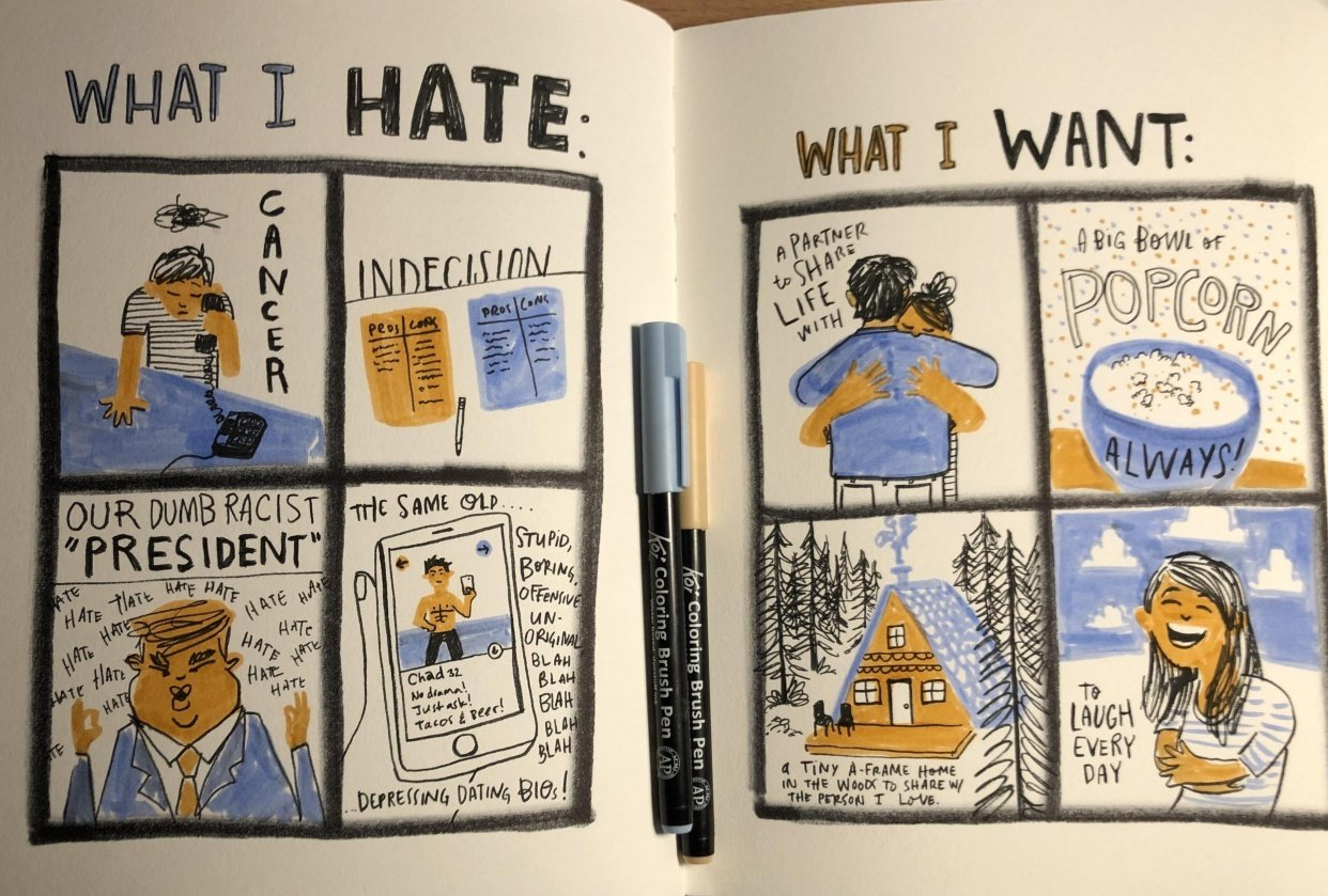 Hates & Wants - student project