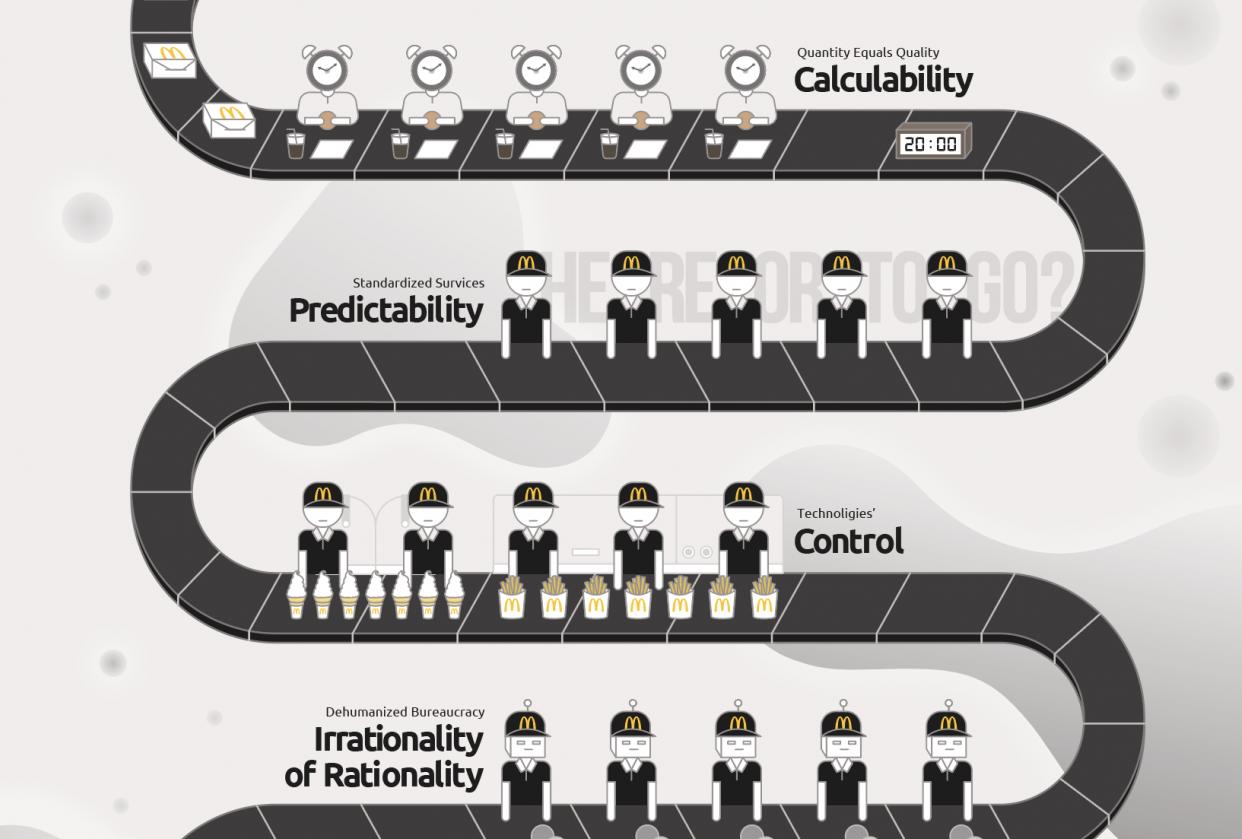 Mcdonaldization of Society - student project
