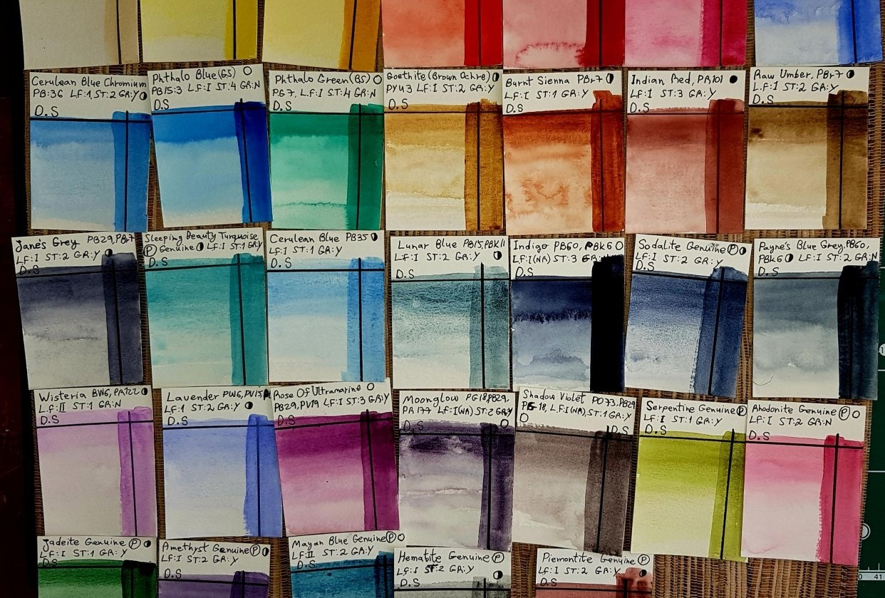 My Daniel Smith watercolour swatches:) - student project