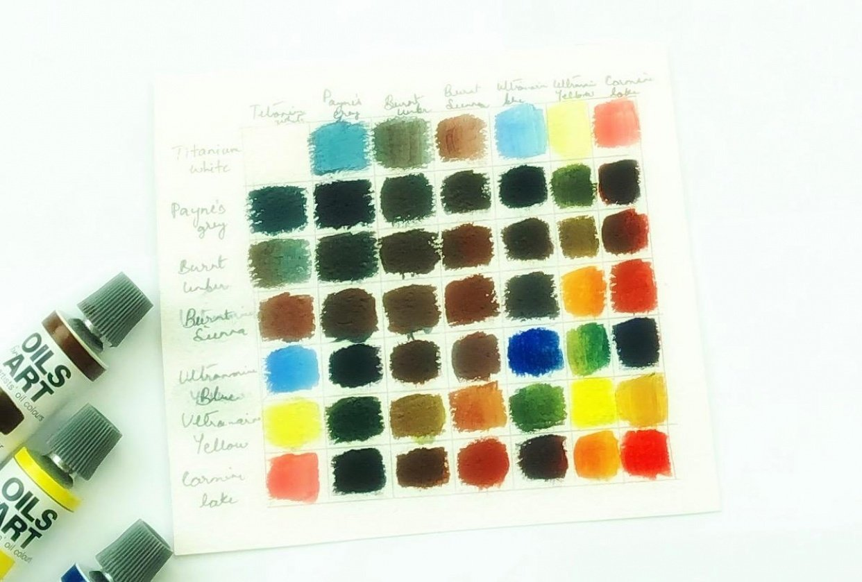 Oil paint color chart - student project