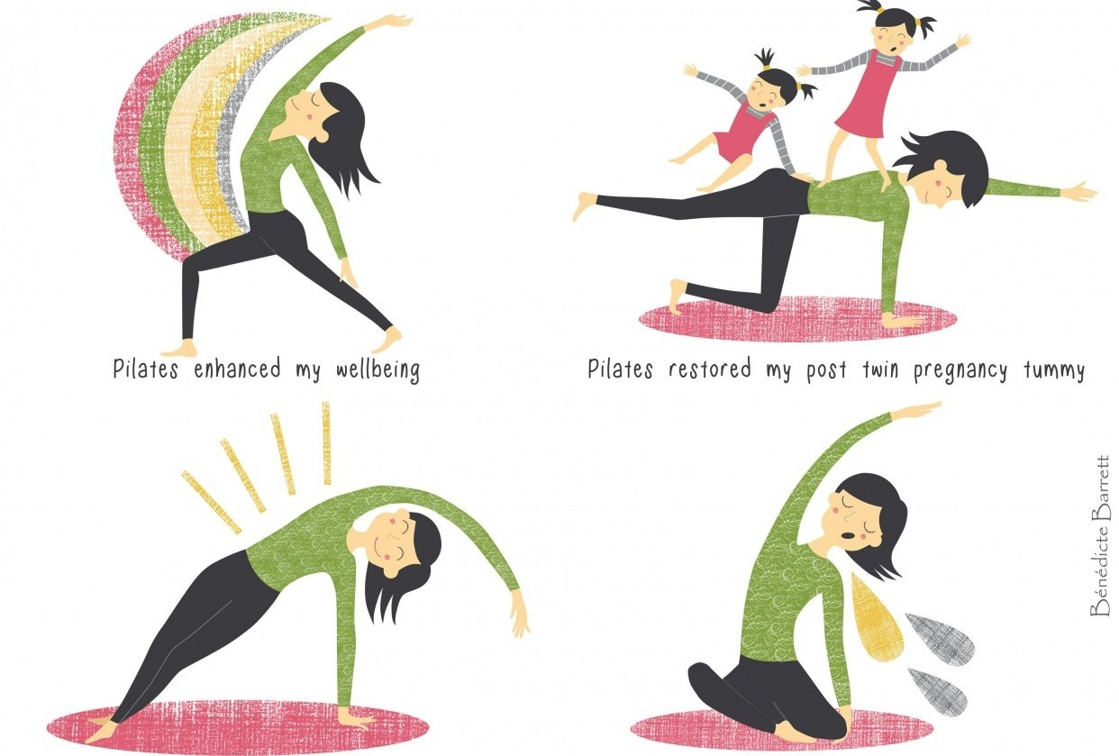 Why I fell in love with Pilates ... - student project