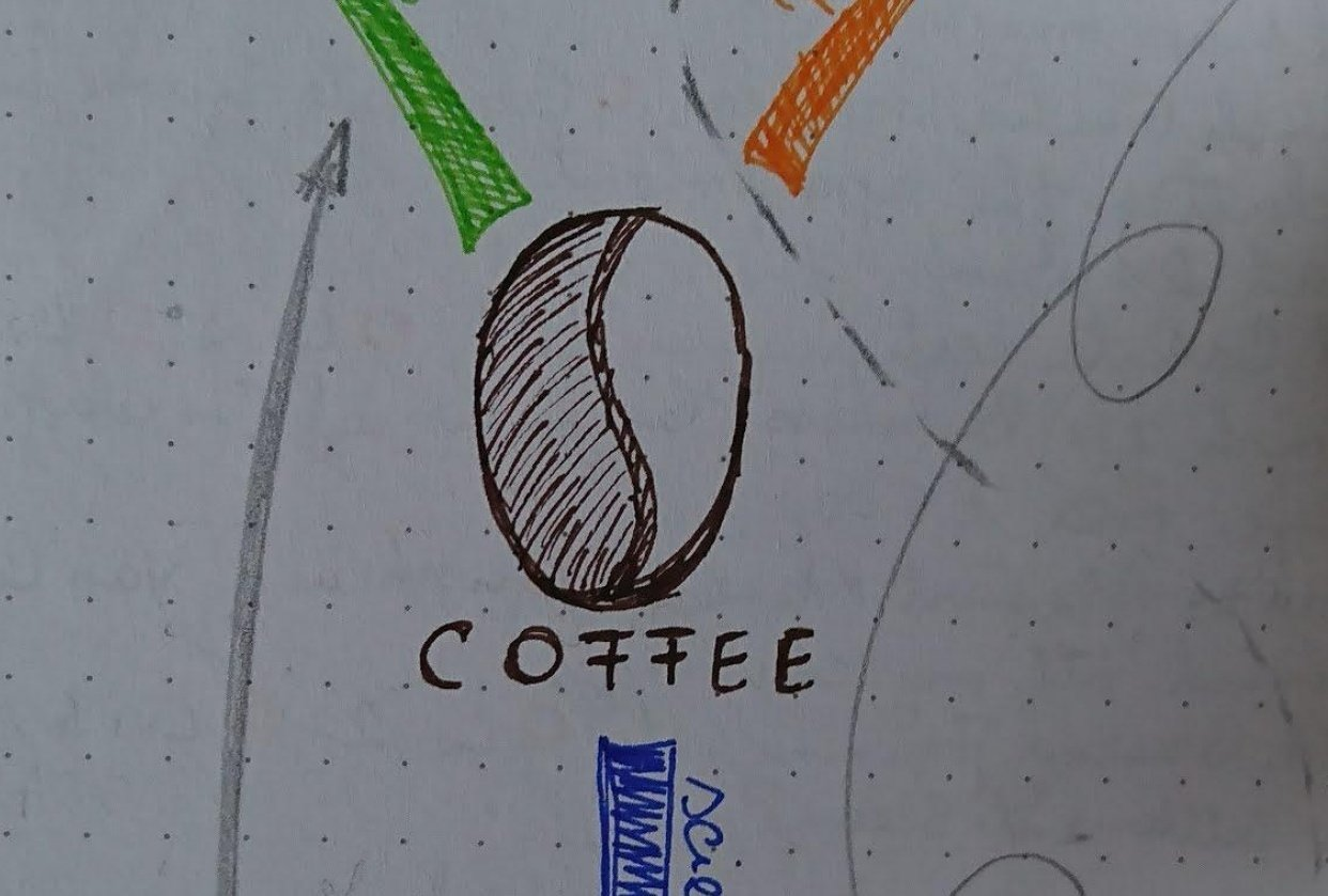 Mind Map about Coffee - student project
