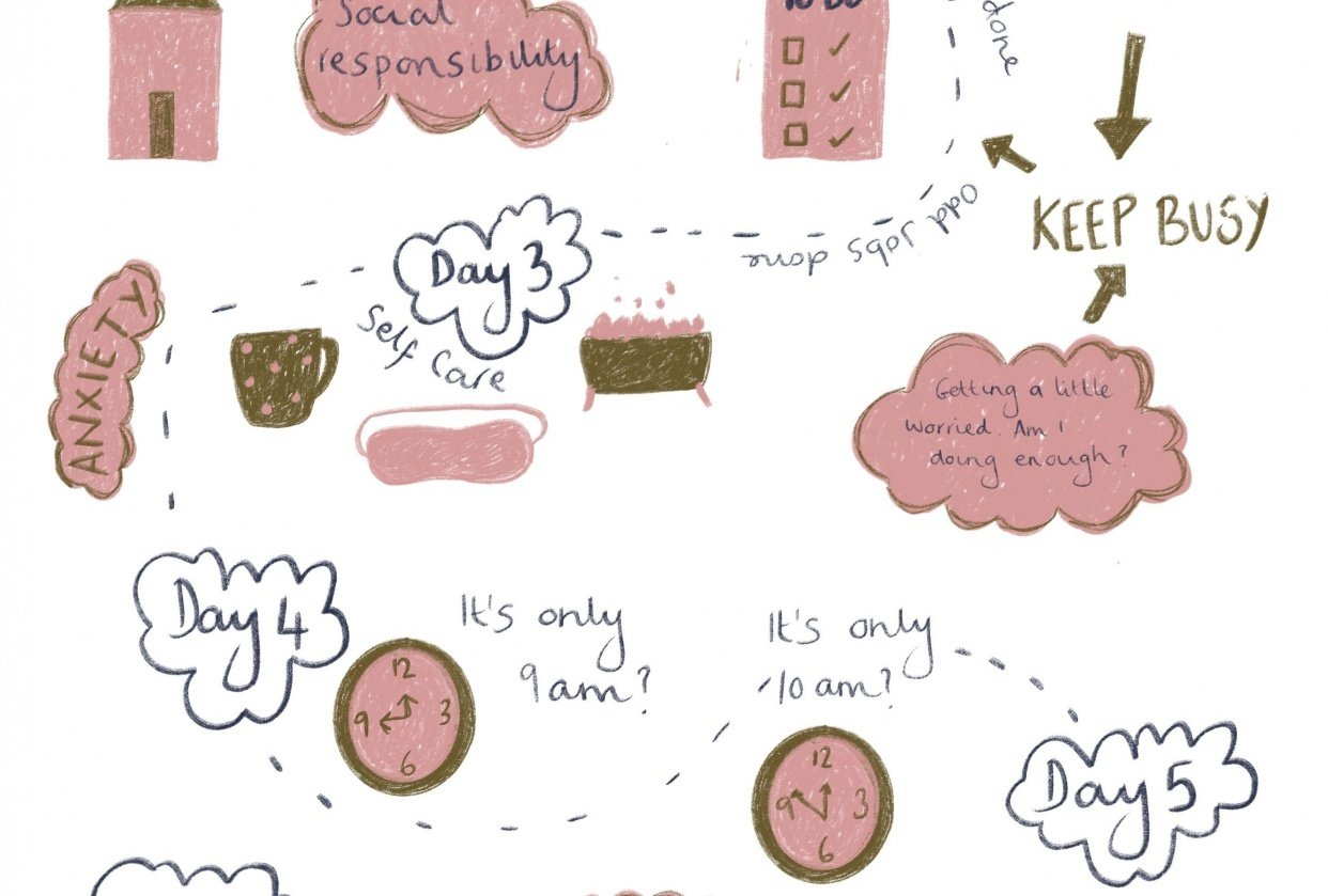 Illustrated Map: this turned into a really useful anxiety exercise! - student project