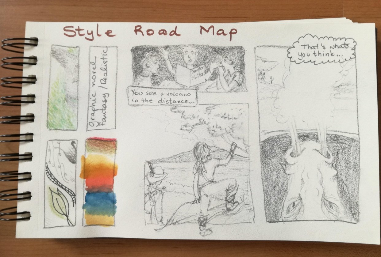 Style Road Map - back to my childhood! - student project