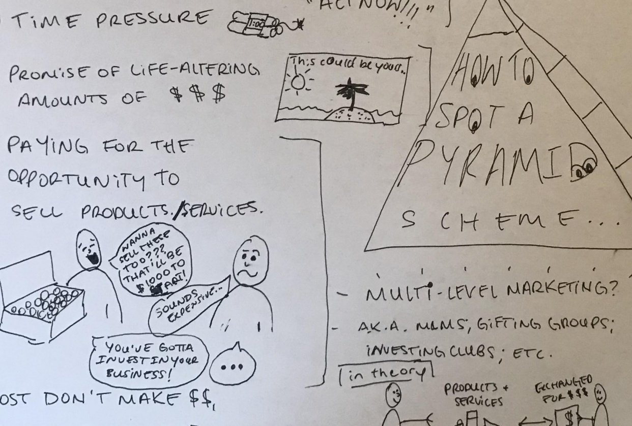 How to Spot a Pyramid Scheme - Sketchnote - student project