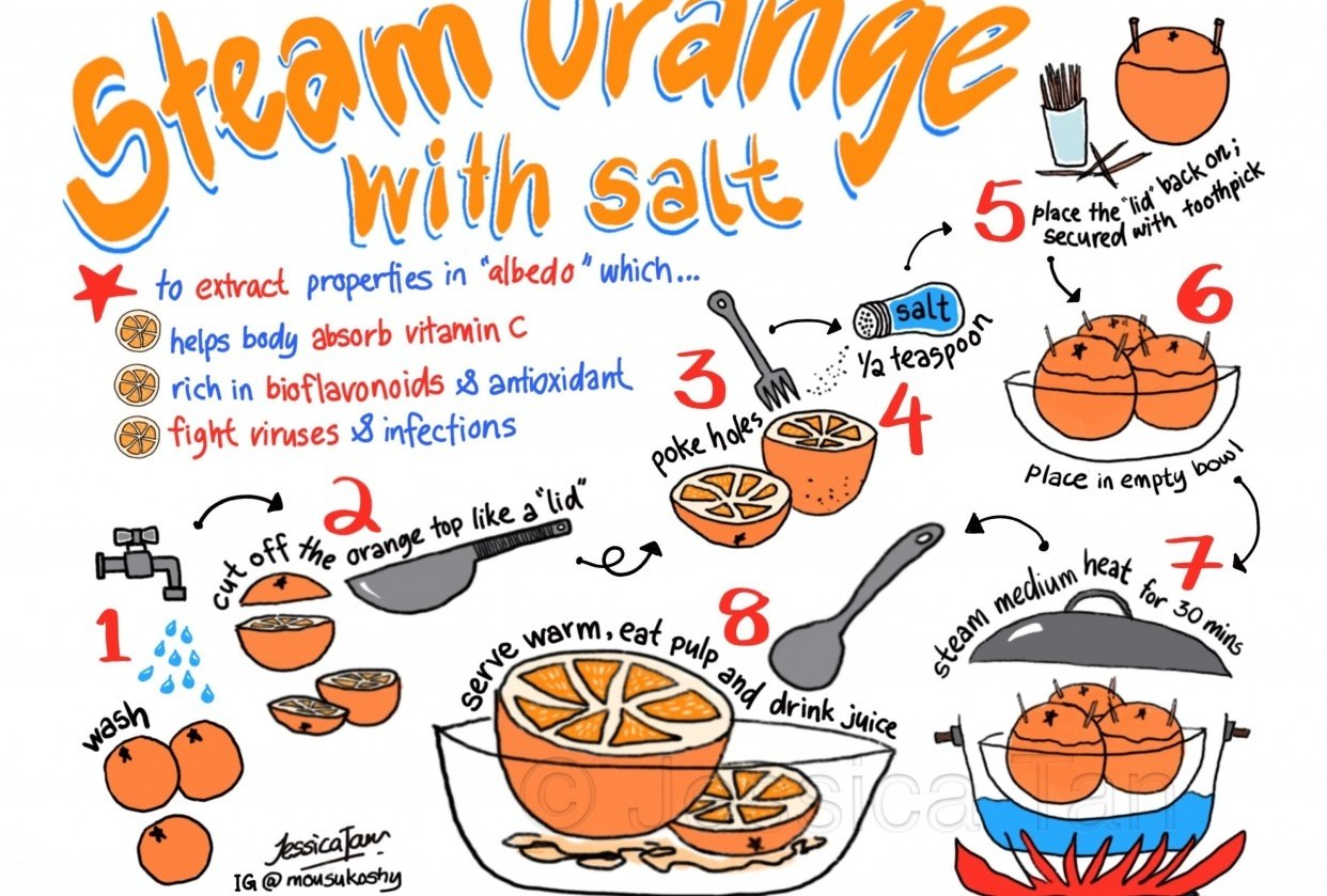 Steam Orange With Salt - student project