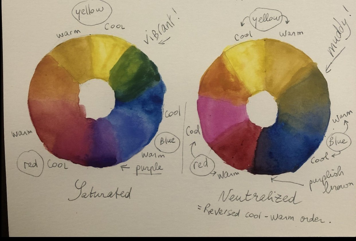 Color Wheel - student project