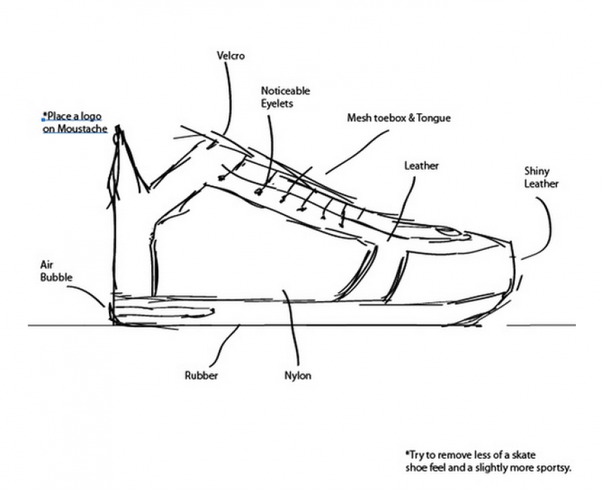 Sneaker Inspiration + Sketch - student project