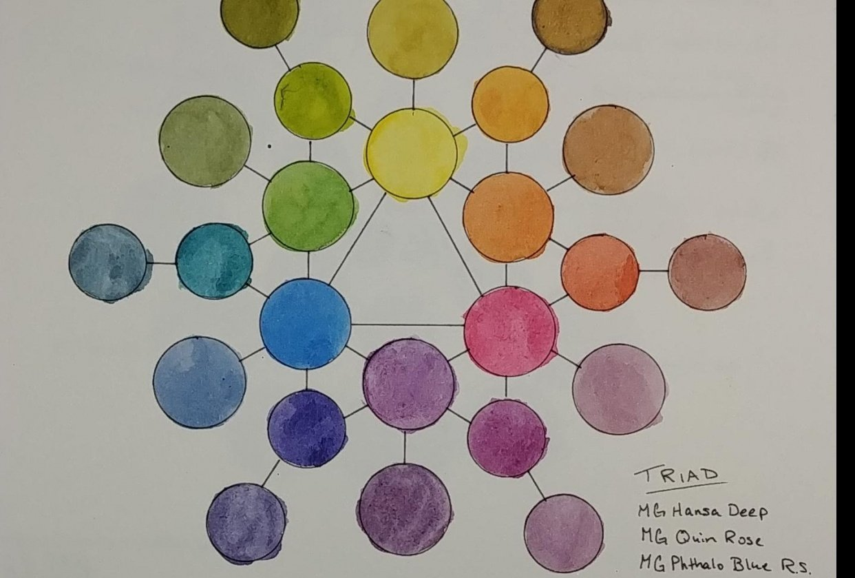 Cute little color wheel - student project