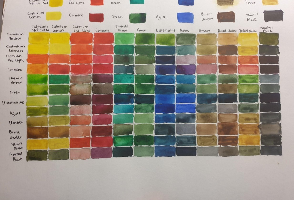 Colour mixing chart - student project