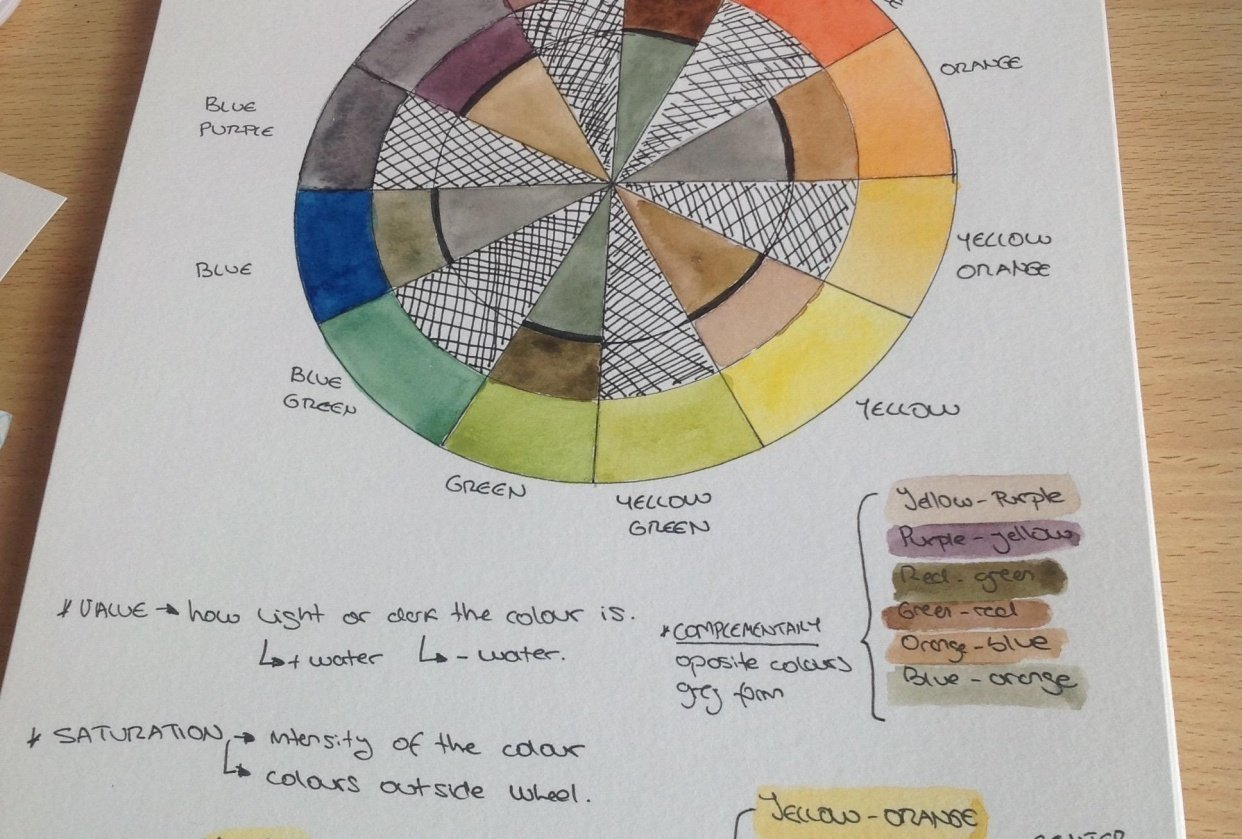 Colour wheel - student project