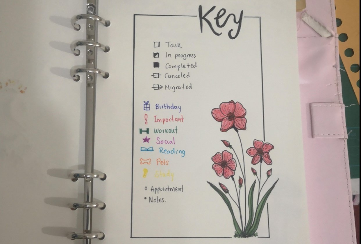 My Bullet Journal - student project