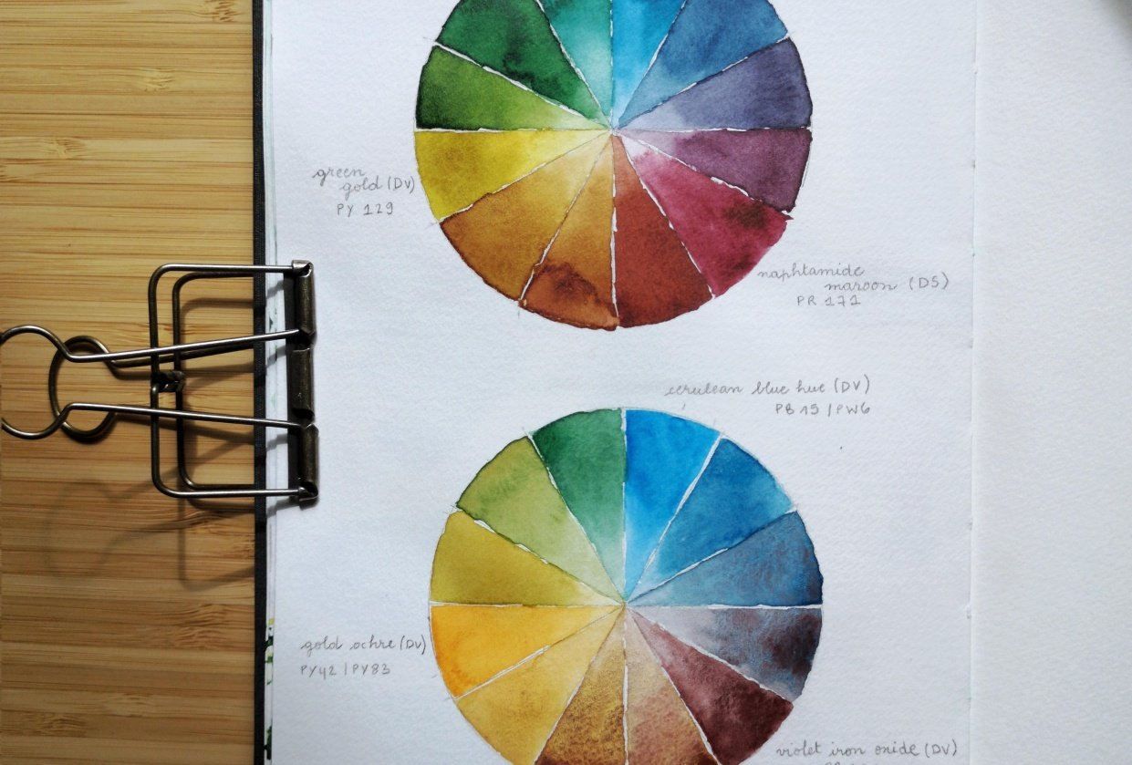 Color wheels - student project