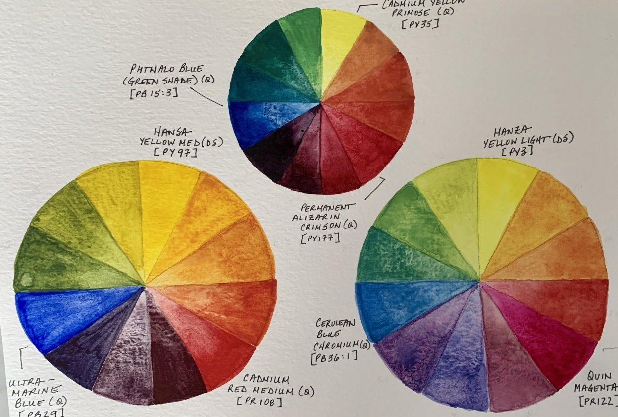 Color Wheel Trio - student project