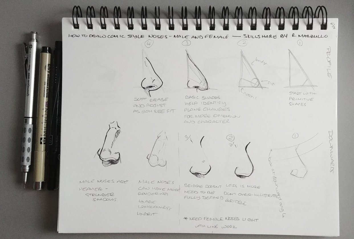 Nose Notes - student project