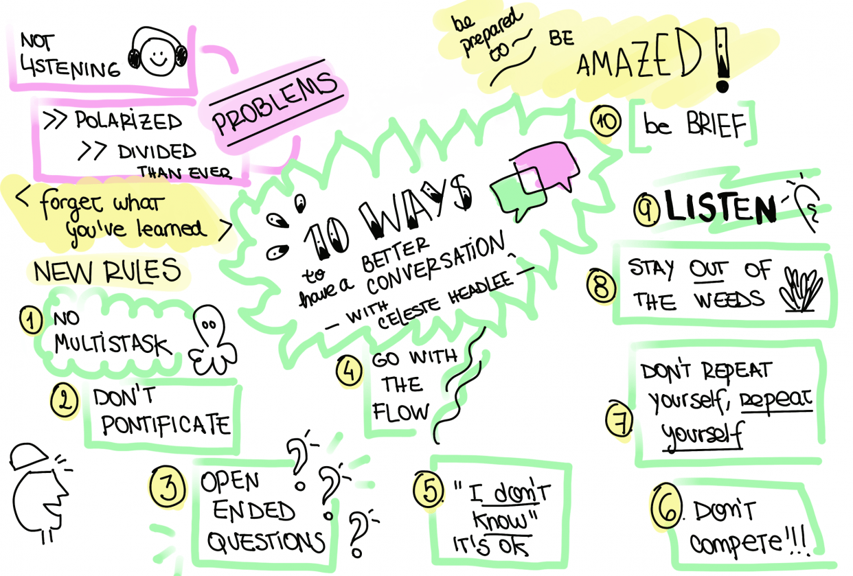 Graphic recording |  10 ways to have a better conversation - student project